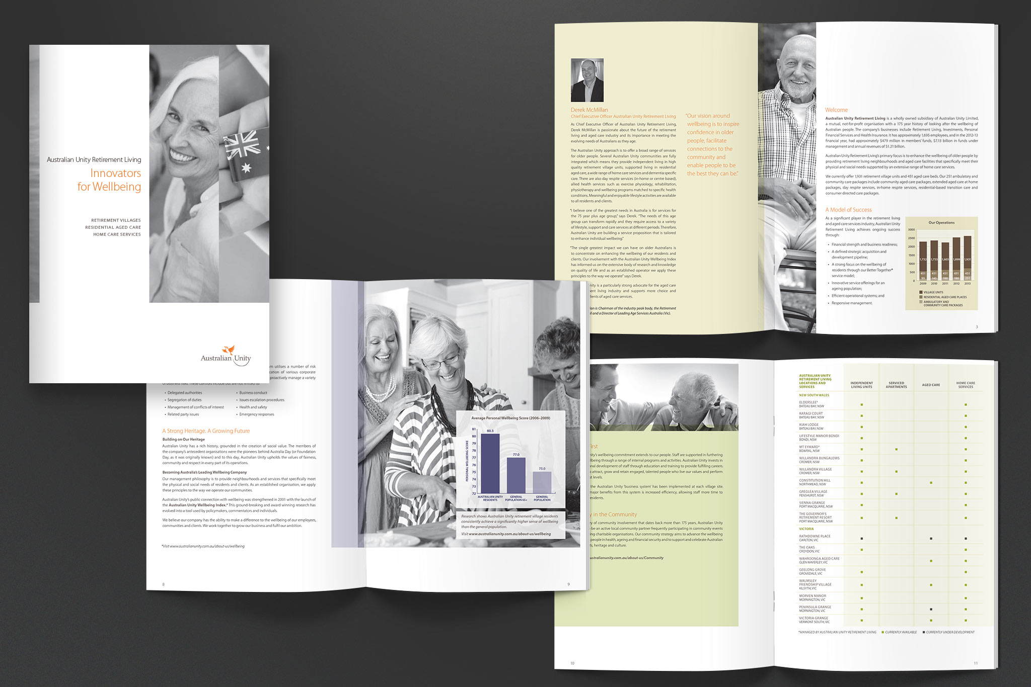 australian-unity-gallery-2-corporate-profile-brochure-2